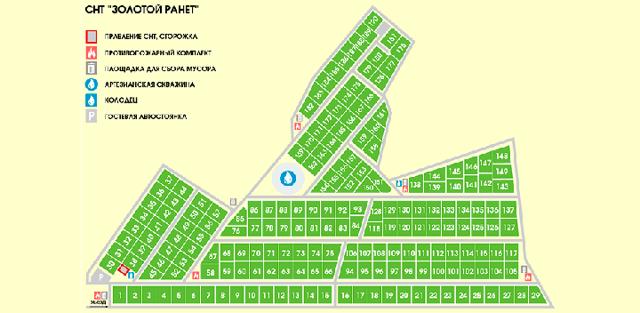 Особенности земель СНТ и специфика использования