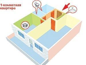 Делаем техпаспорт на квартиру: как заказать и где получить