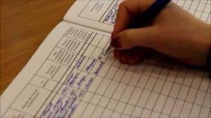 Журнал регистрации трудовых договоров: оформление и правильное ведение, образец