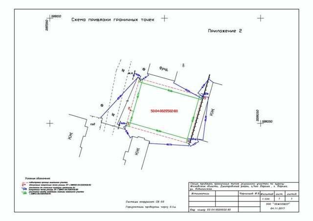 Вынос границ земельного участка в натуру: все важные подробности