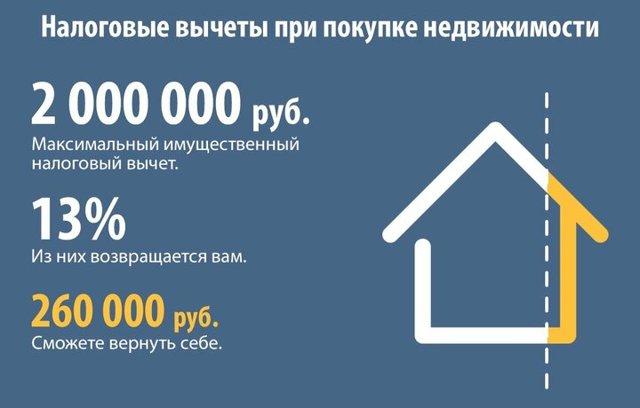 Как осуществляется налоговый вычет при покупке квартиры