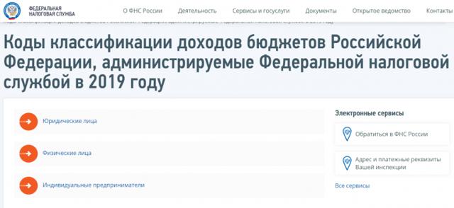 Декларация по земельному налогу для физического лица: КБК, алгоритм и особенности