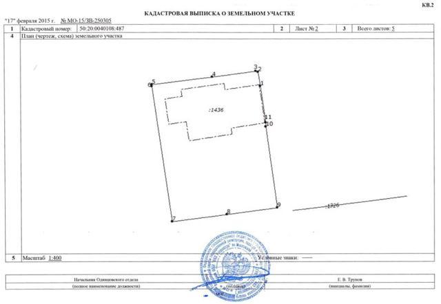 Поворотные точки границ земельного участка и межевая линия