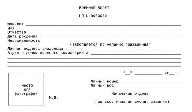 Как сделать загранпаспорт без военного билета: подробная инструкция