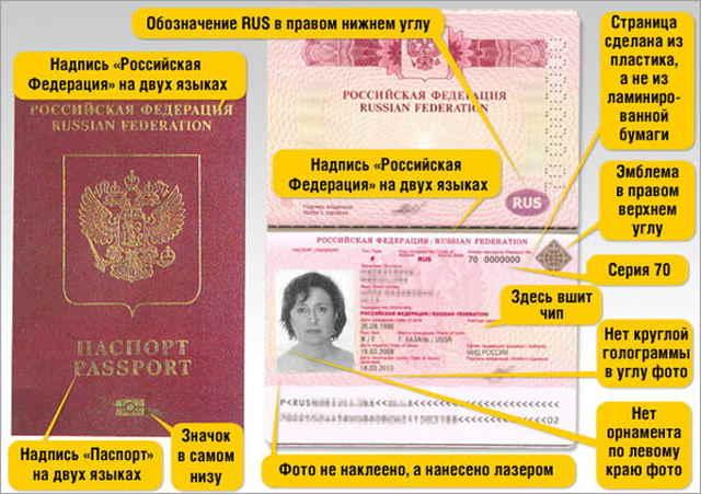 Документы на загранпаспорт: что нужно для нового и старого образцов?