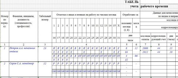 Оплата учебного отпуска: от расчета дней до записи в табеле
