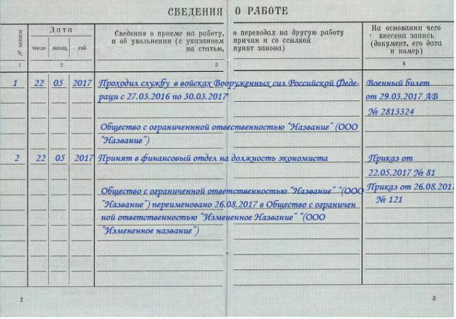 Титульный лист трудовой книжки: образец заполнения, дата рождения, изменения