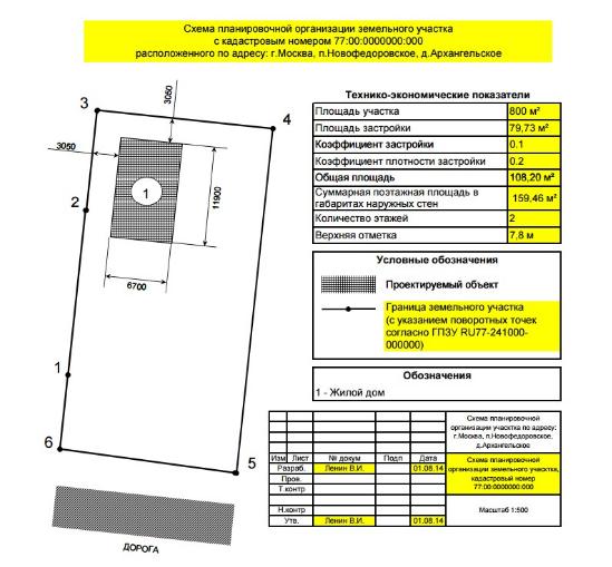 Схема планировочной организации земельного участка (СПОЗУ): что это, как сделать и составить