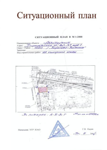 Кадастровый, ситуационный и топографические планы объектов недвижимости